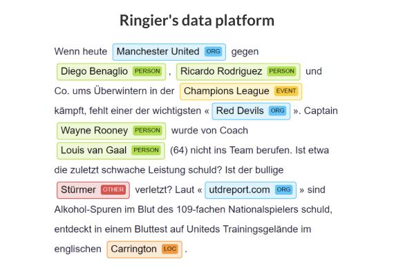 Ringier's data platform