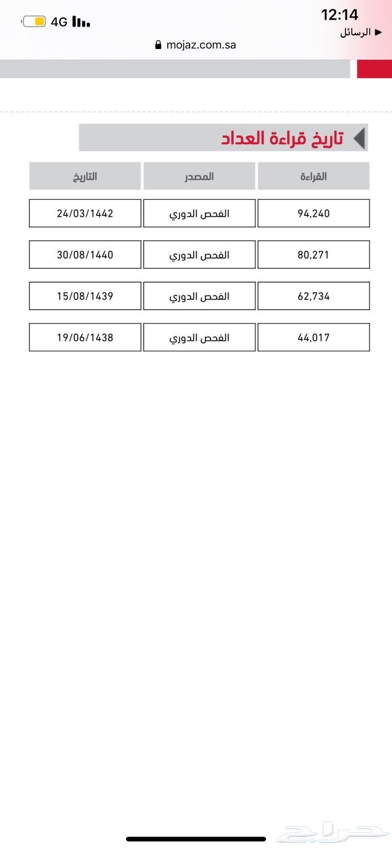 افالون 2014 مخززن سعودي
