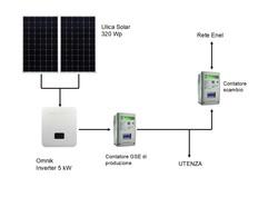 Kit impianto fotovoltaico - Lotto 2 (Asta 5263)