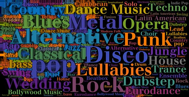 Afbeeldingsresultaat voor music genres