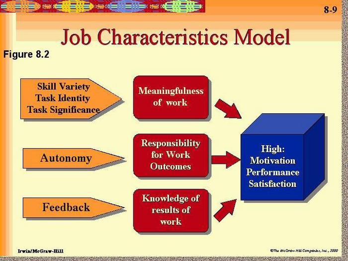 payroll system theoretical background Theoretical framework in payroll system what are the theoretical framework about the payroll system and the database too.