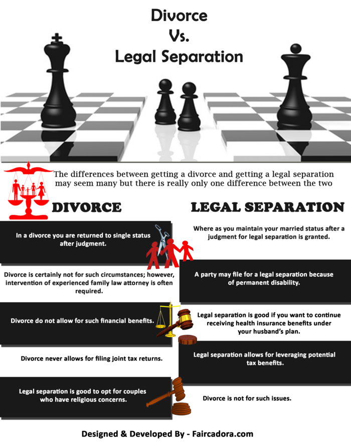 divorce vs legal separation by faircadora infogram
