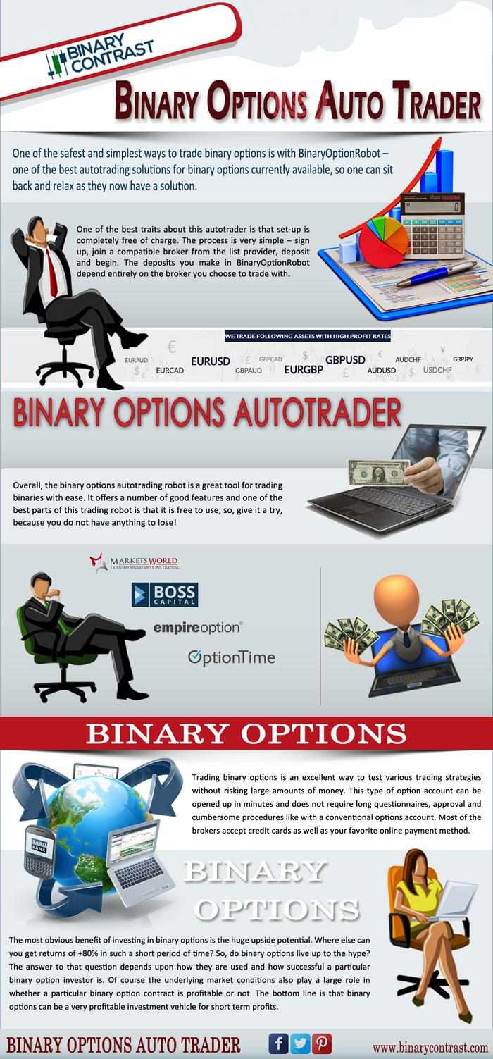 Marketsworld Binary Options Auto Trader by Binary Options System ...