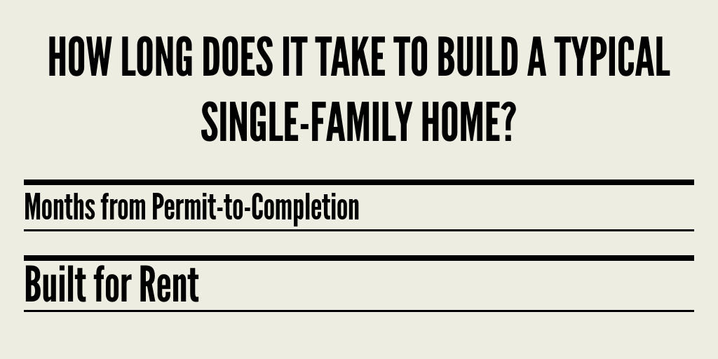 How Long Does It Take To Build A Home Infogram Charts