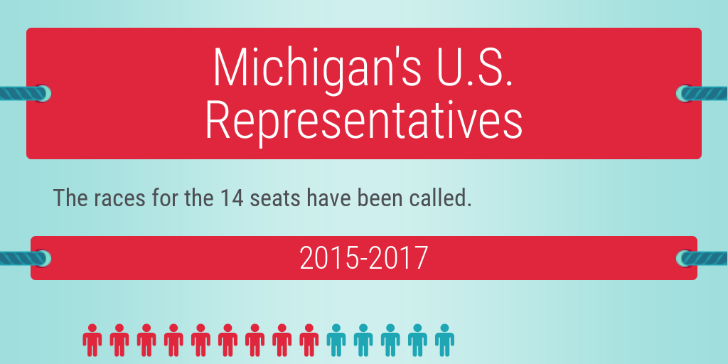 Key bild kiel matrosenaufstand moreover 1032 additionally GrillaFM together with Ft625 as well Michigans Congressional Delegation. on am radio