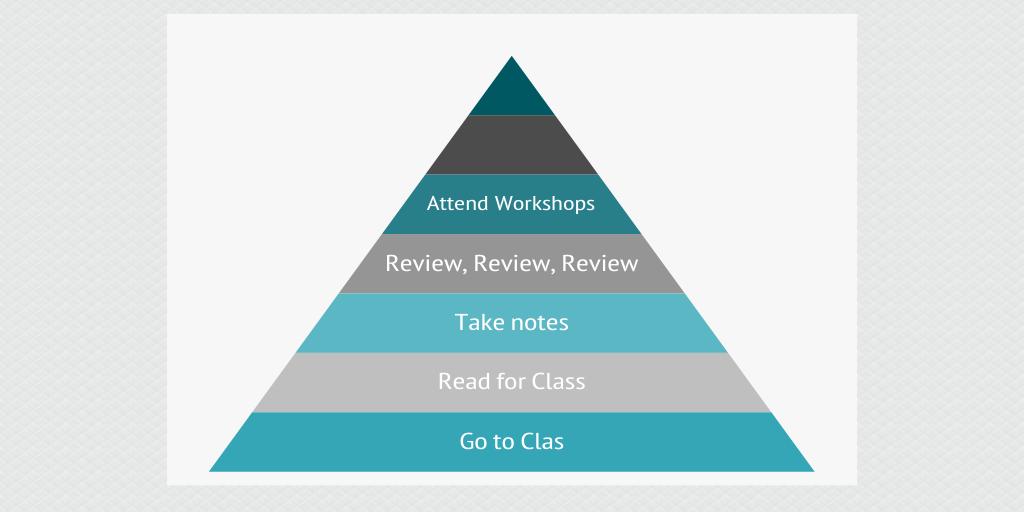 Tips for starting fall semester by skucyk - Infogram