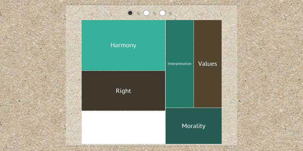 Philosophy Of Education By Themanoffaith Infogram