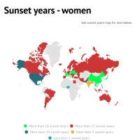 Sunset years - women