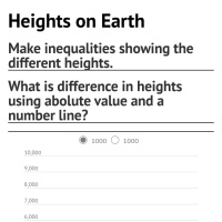Heights on Earth