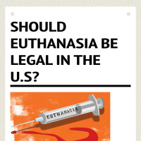 issue should euthanasia be legalized in