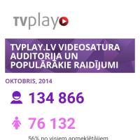 TVPlay.lv videosatura auditorija un populārākie raidījumi