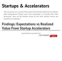 Startups & Accelerators