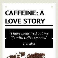 Caffeine: A love story