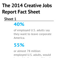The 2014 Creative Jobs Report Fact Sheet