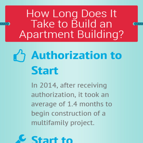 How Long Does It Take To Build An Apartment Building