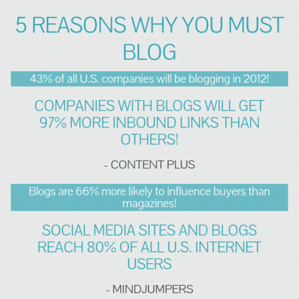 Infographic 5 Reasons Why Your Awesome Content Isn T: Are You Still Not Convinced About Blogging? 5 Reasons Why