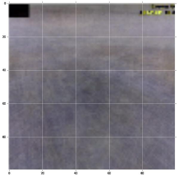 Standard deviation image for the current dataset.
