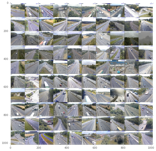 Dataset of images.