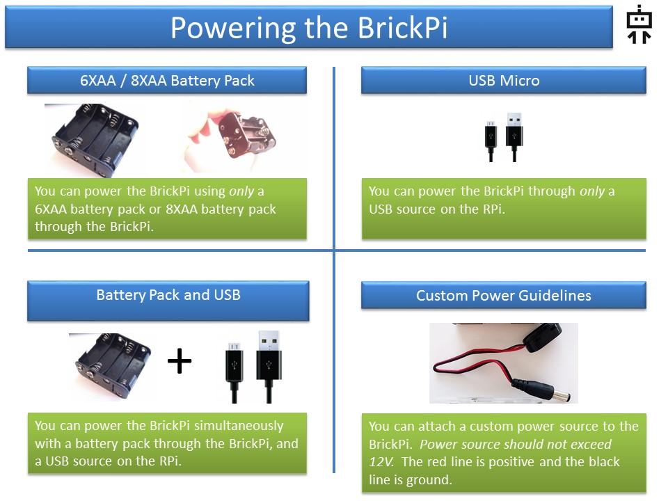 brickpi power1