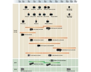 Fujifilm unveils latest lens road map