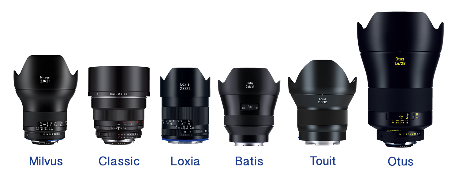 ZEISS LENSES: What do the different names mean?