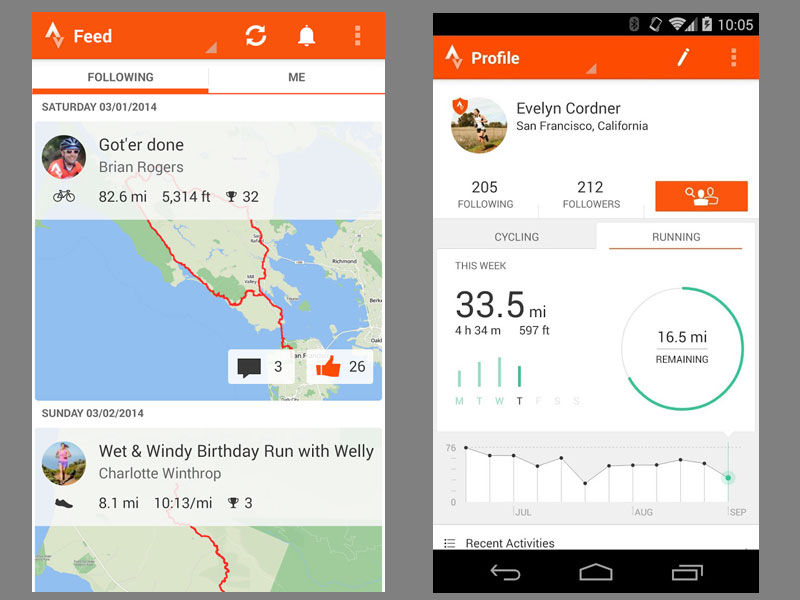 gear article best iphone android apps cycling