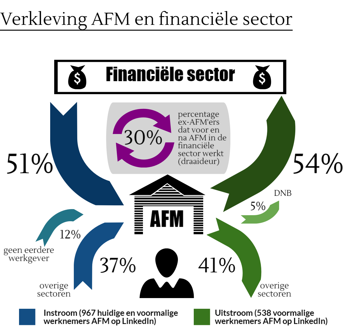 infographic-verkleving-AFM