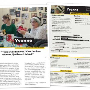 yvonne-profile-cards2