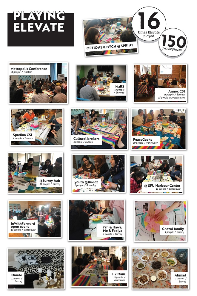 Games played: 16; People who played: 150. Shows photos from different games, some at organizations like MaRs and Peace Geeks, others at conferences and events, and still others at the homes of newcomers we met through ethnographic research.
