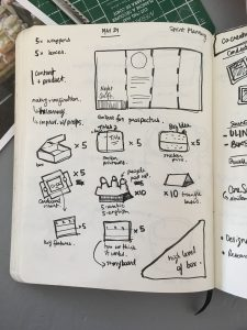 A notebook page of sketches of box contents.