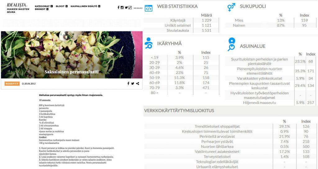 Idealista: Ihanien Naisten Seura - Saksalainen perunasalaatti