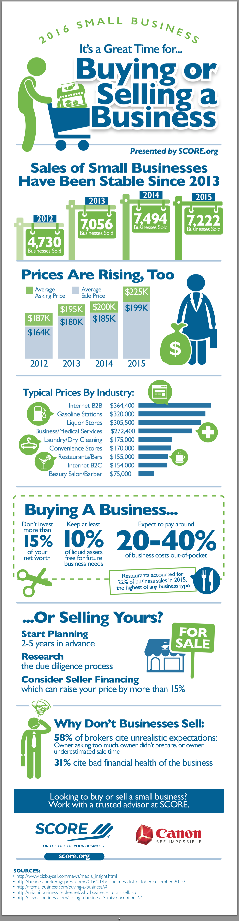 Great-Time-to-Buy-Sell-Small-Biz