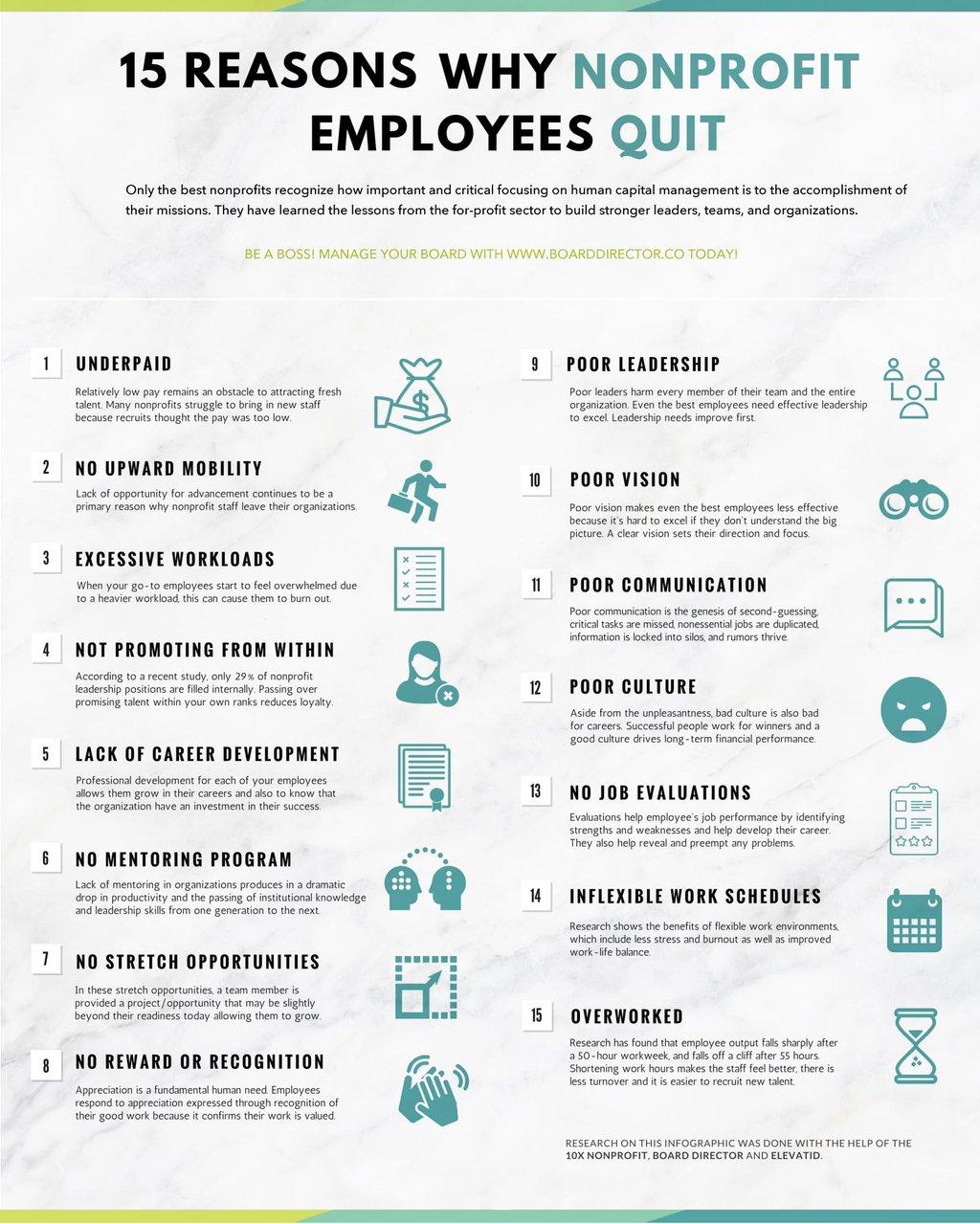 NGOemployeesQuit