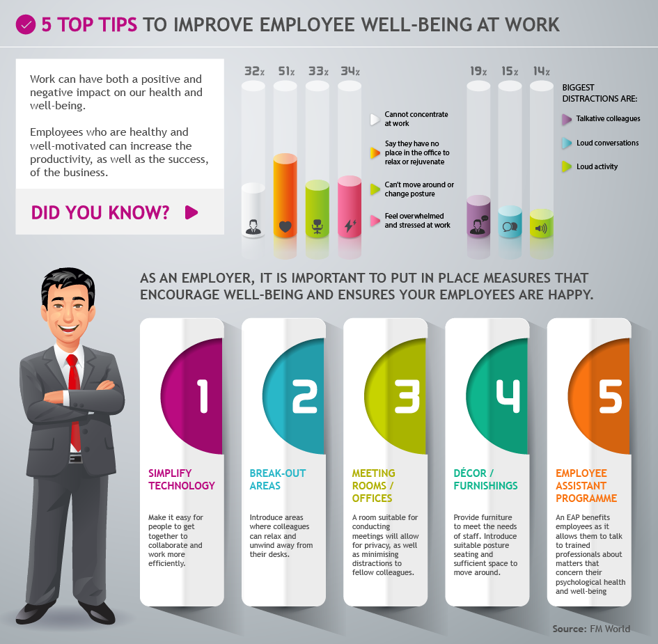 employee satisfaction in the workplace How can the answer be improved.