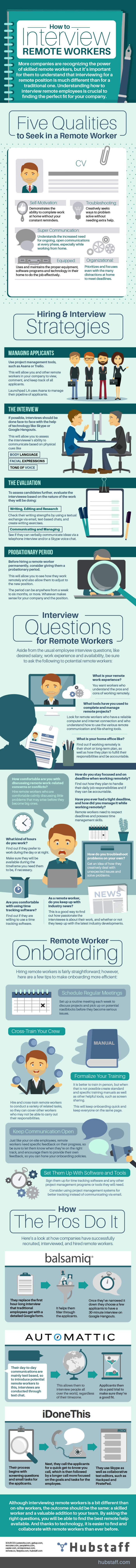 ten interview questions for remote working candidates infographic 10tipsremoteworkers