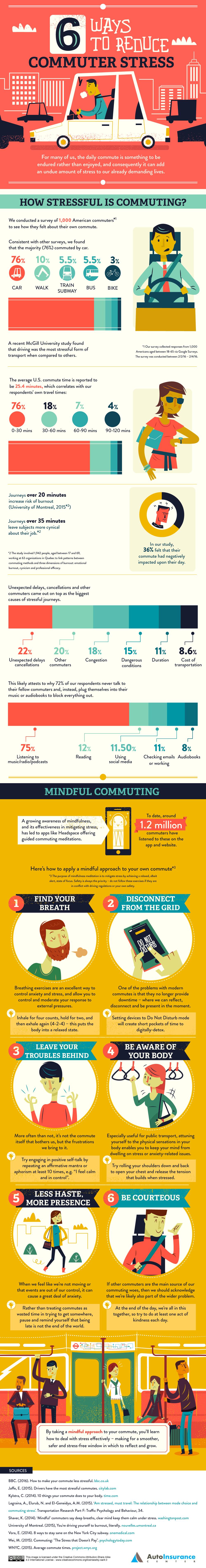 reduce-commuter-stress
