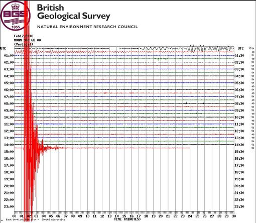 Rare quake shakes the UK