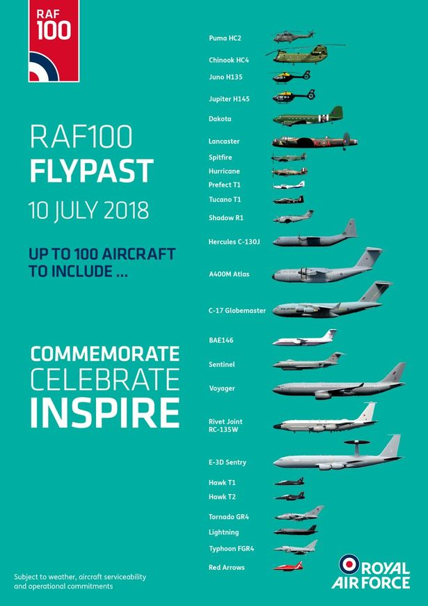 RAF-Flypast1-270618