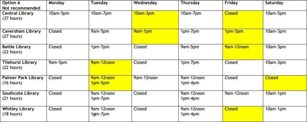 library-hours-chart-1