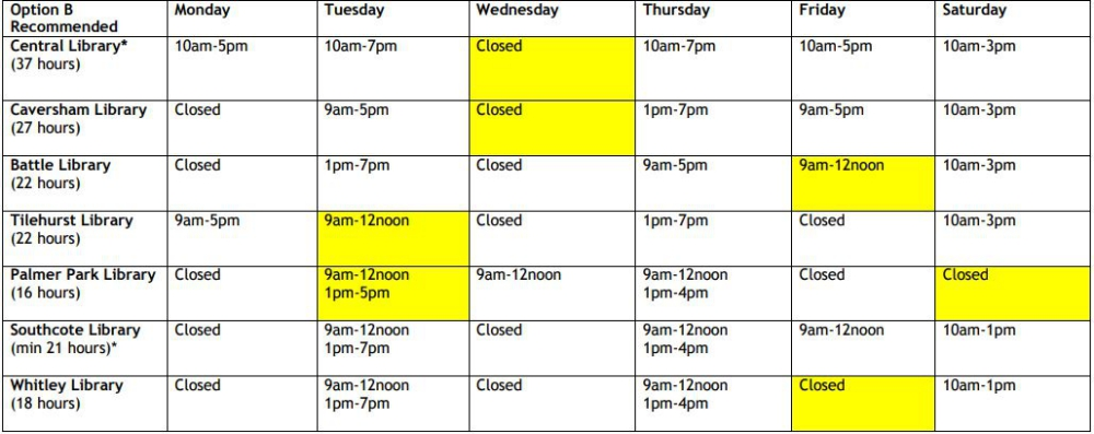 library-hours-chart-2