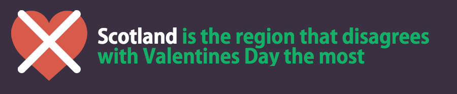 How-do-us-Brits-celebrate-Valentines-Day-DISAGREE