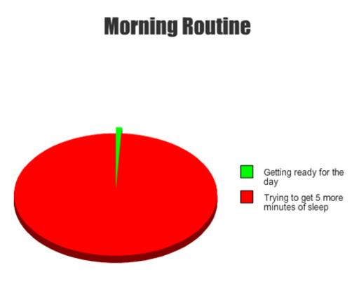 University morning routine more sleep