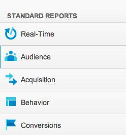Google Analytics Sidebar