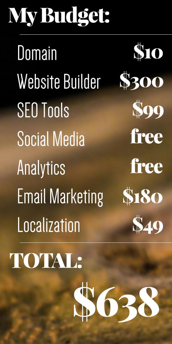 marketing_budget_list