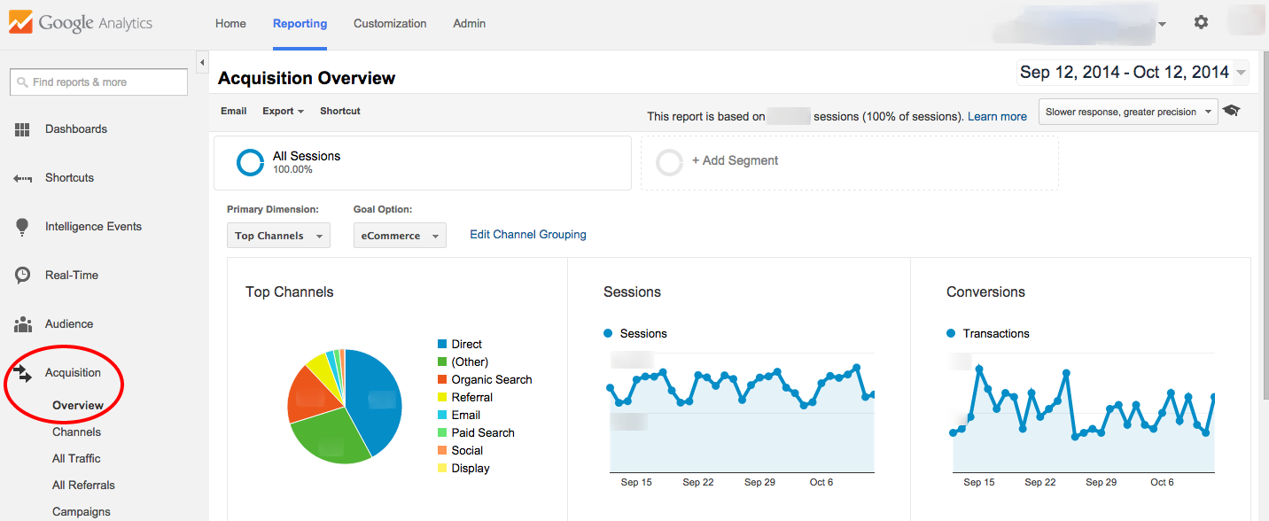 Google Analytics Acquisition Overview Tab