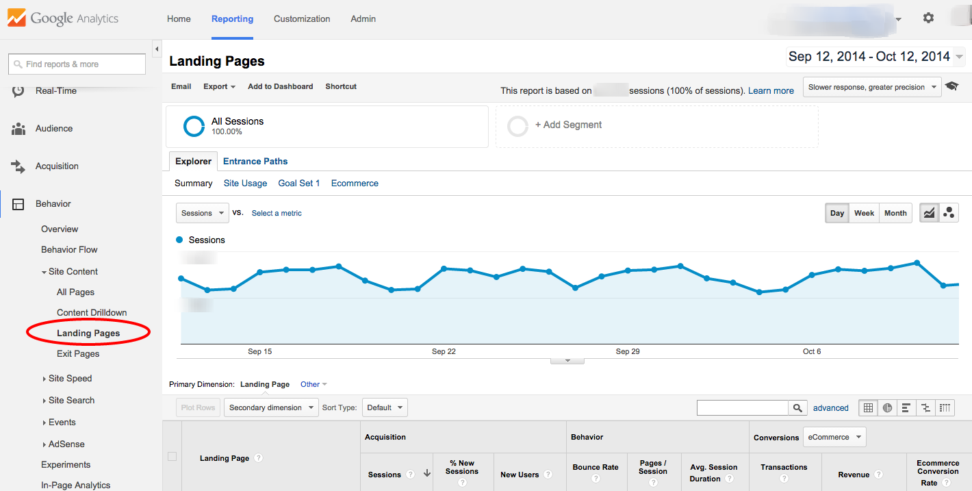 Google Analytics Landing Pages Tab