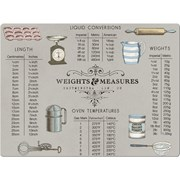 Creative Tops Weights And Measures Glass Work Top Protector (5131511)