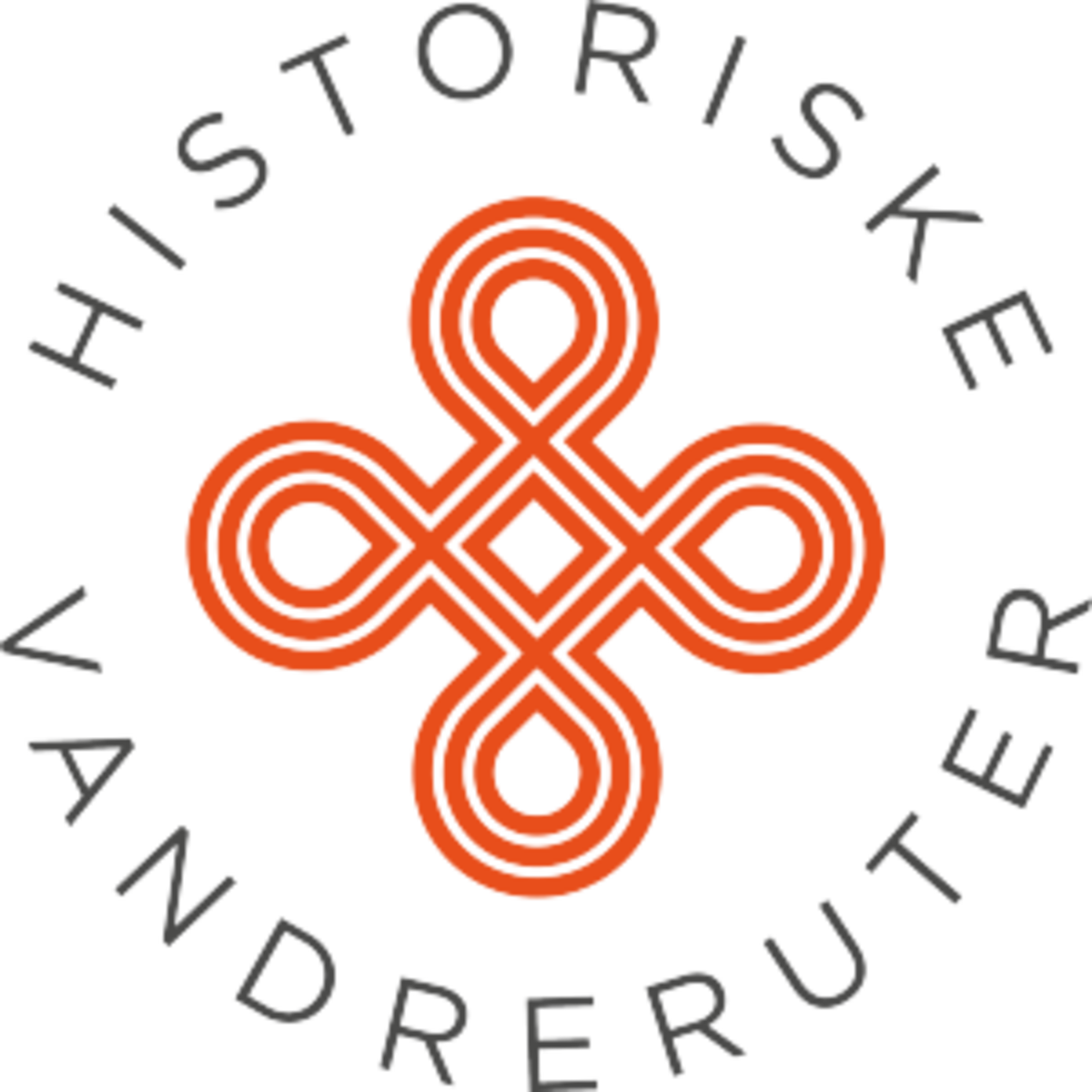 Profilbilde for Historiske vandreruter