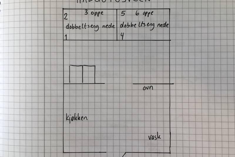 Her ser du hvordan de ulike sengene er plassert på hytta.
