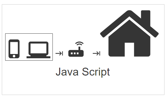 How To Build a Home Automation System With Raspberry Pi and JavaScript